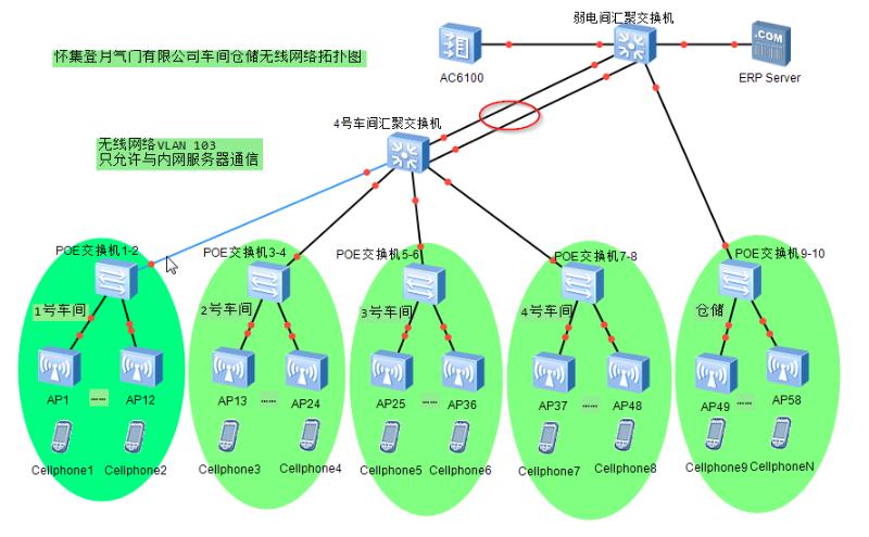 怀集无线网络WiFi工程