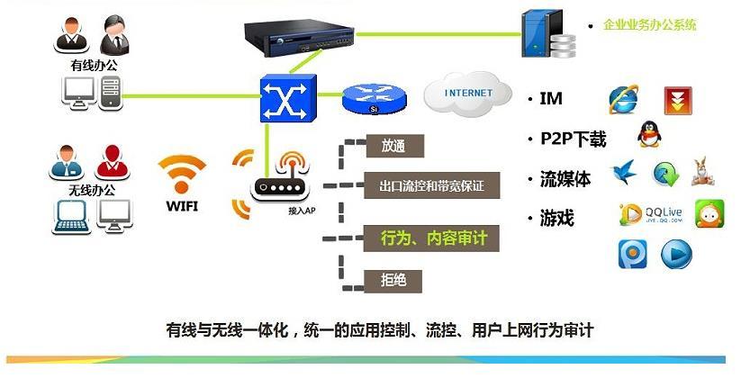 无线网络工程图