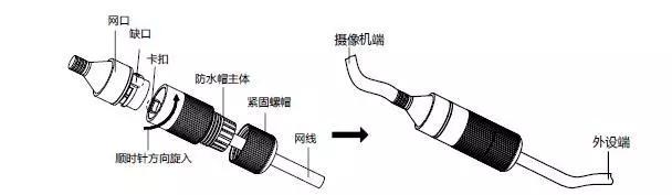 网口防水套安装示意图