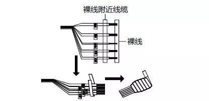 防水胶布使用示意图