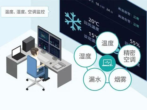 机房动力环境监测系统软件