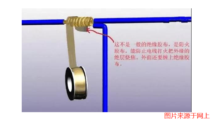 线缆接头方法